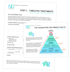 The Foundation for Vibrant Health and Treatment Options